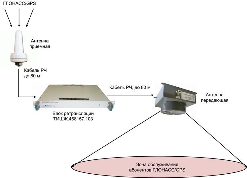 ретранслятор схема